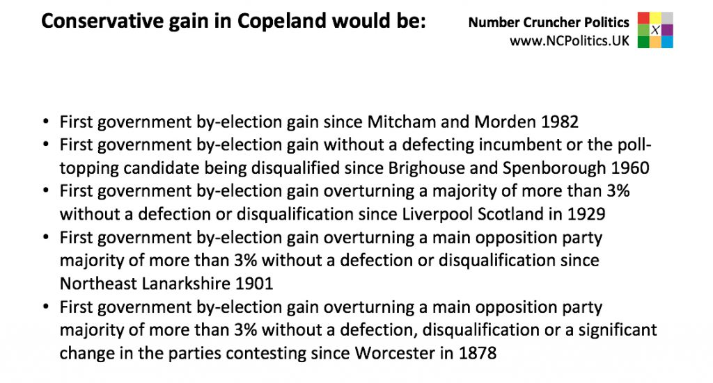 A Conservative gain at the Copeland by-election would be: